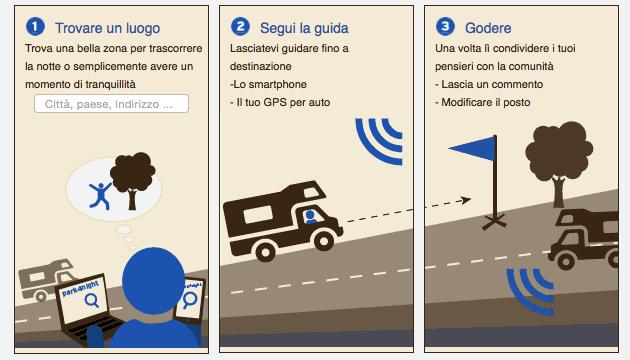 Camperisti 2.0: le migliori app per chi viaggia in camper