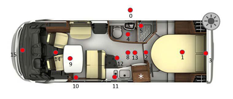 Alde Cold chamber testing ARCA America 2-8